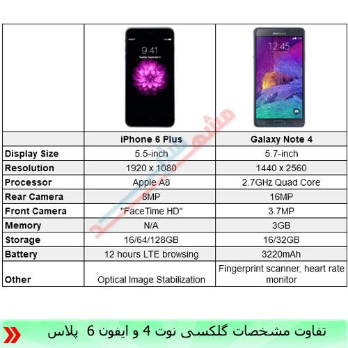قیمت آیفون 6 مشهد